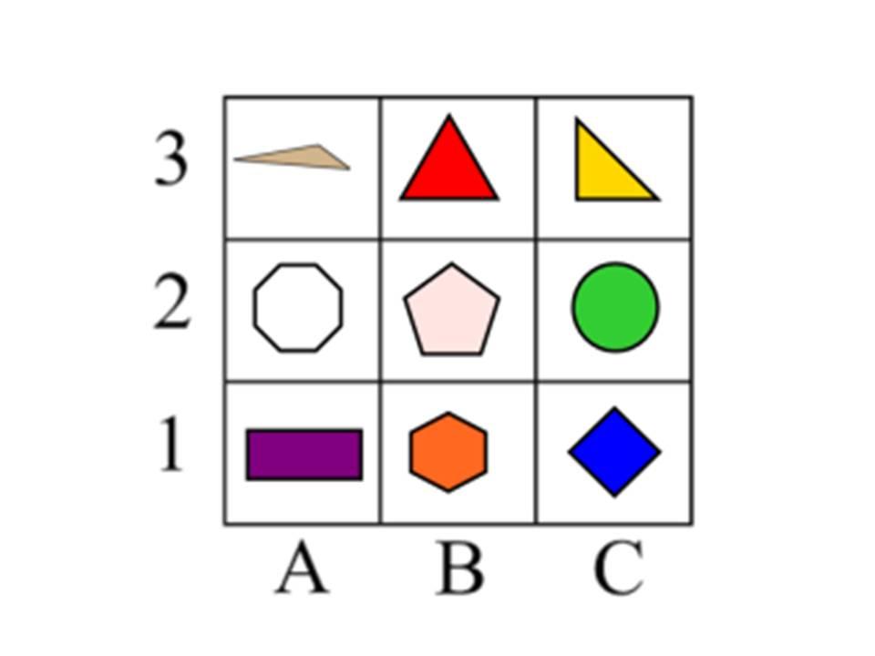 how to translate a shape on a coordinate grid