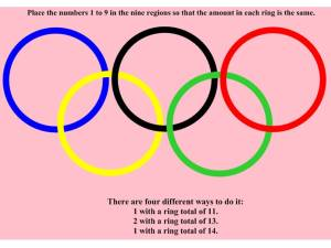 Maths Olympic Rings